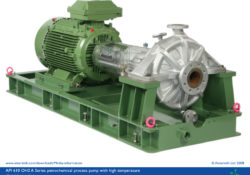 API 610 OH2 process pump with high temperature paint - A Series